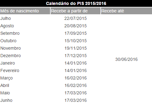 calendario-pis-2016