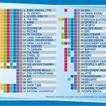 Lista de Numeração dos Canais da NET
