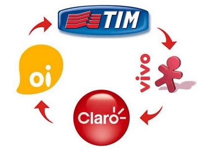 Operadoras de Celular no Brasil
